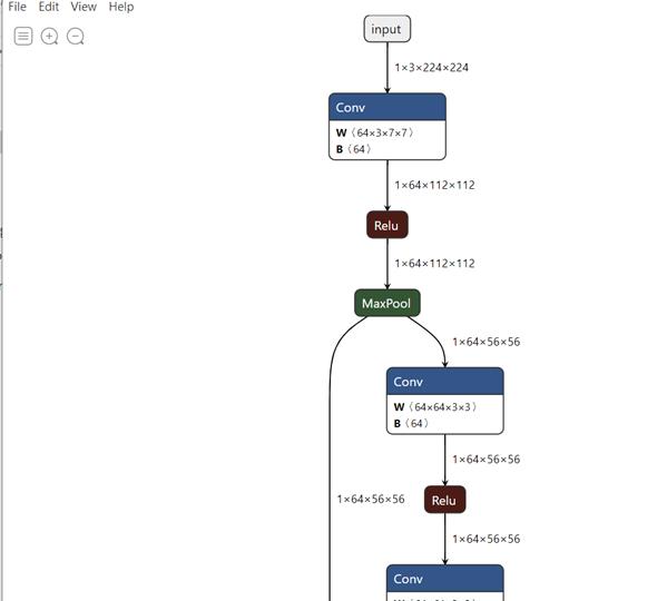 Netron 神經網路視覺化